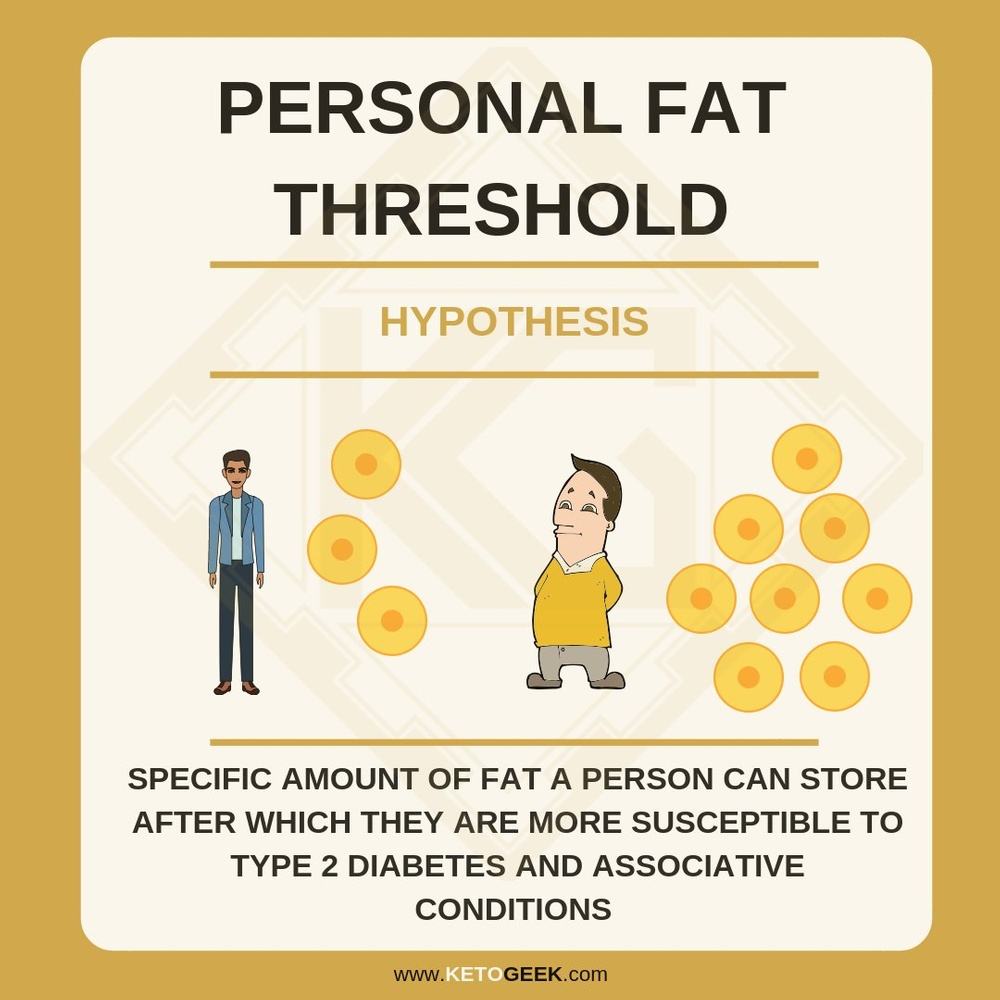 personal fat threshold.jpg